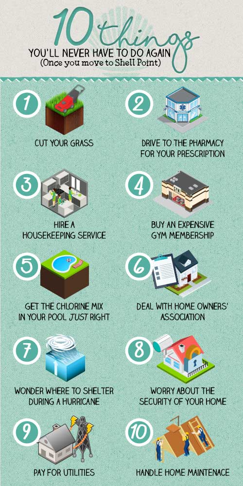 10_Things_Infographic